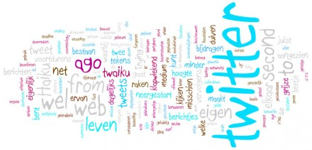 Twitter Wordle
